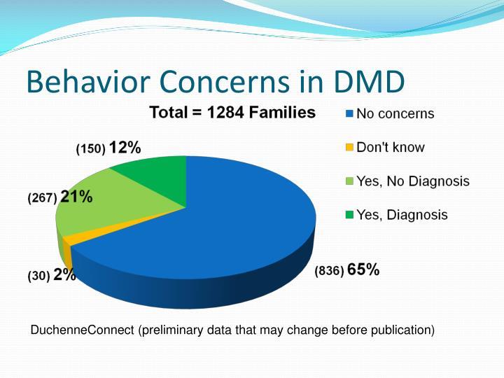 Behavior Concerns in DMD