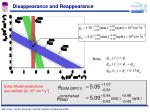 disappearance and reappearance