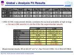 global n analysis fit results