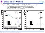 global solar n analysis