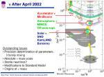 n after april 2002