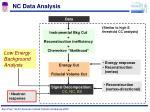 nc data analysis2