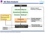 nc data analysis3