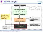 nc data analysis4