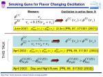 smoking guns for flavor changing oscillation