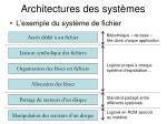 architectures des syst mes