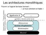 les architectures monolithiques