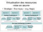 virtualisation des ressources mise en uvre1