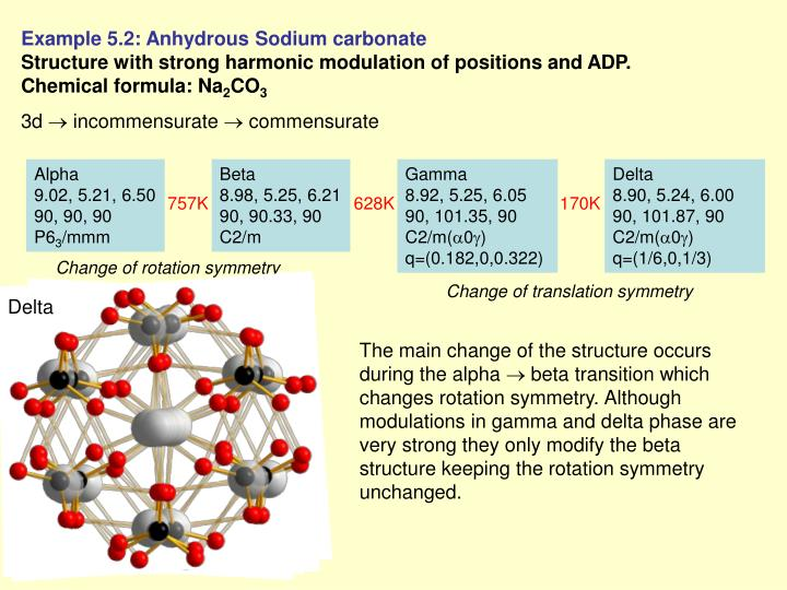 PPT - Example 5 2: Anhydrous Sodium carbonate PowerPoint