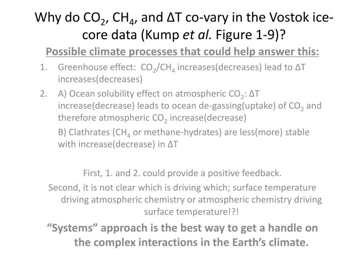 PPT Why Do CO 2 CH 4 And T Co Vary In The Vostok Ice