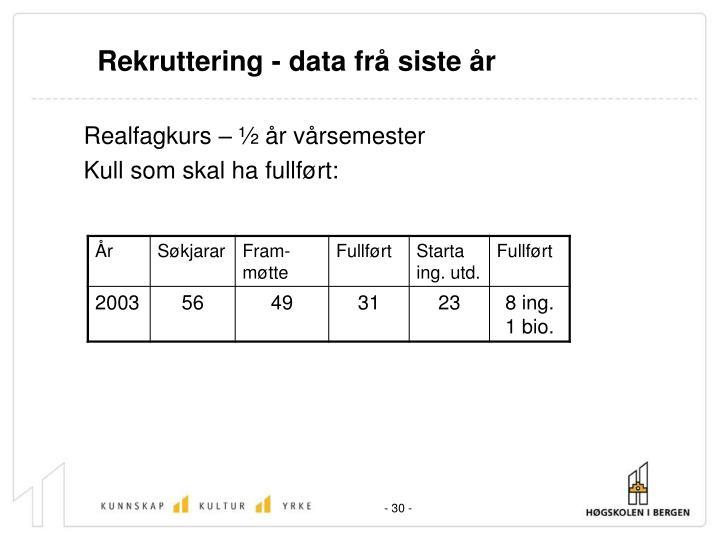 Rekruttering - data frå siste år