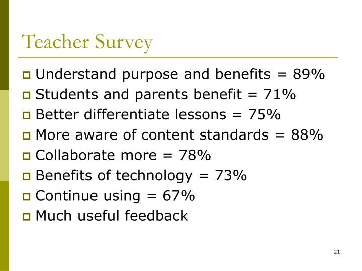 Teacher Survey