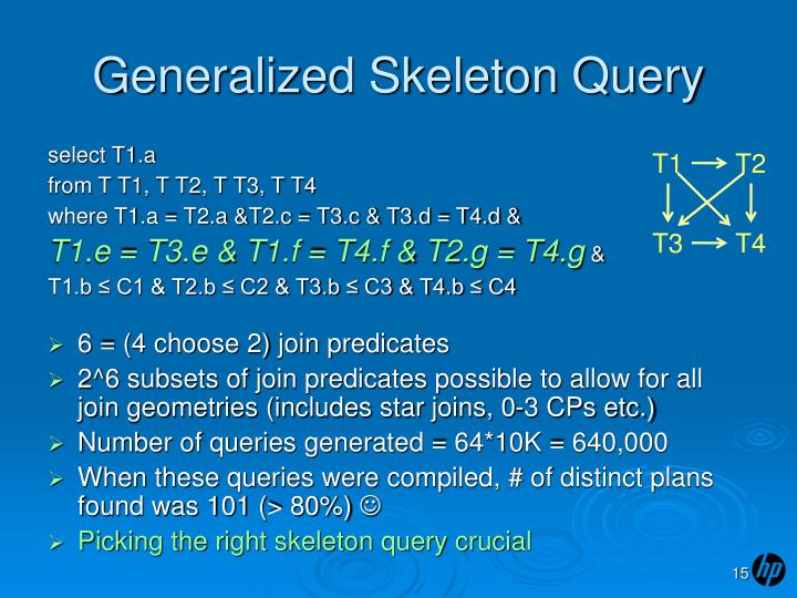 Generalized Skeleton Query