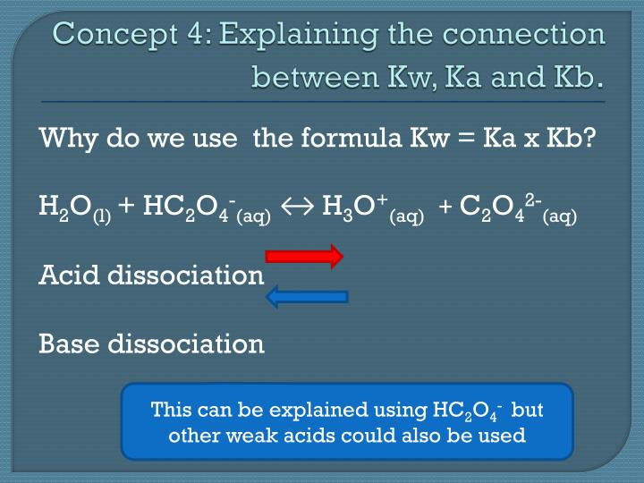 Concept 4: Explaining the connection between Kw,