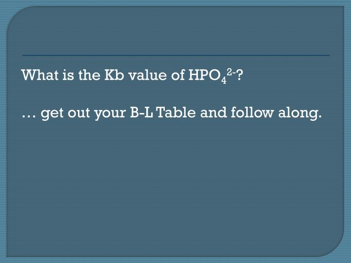 What is the Kb value of