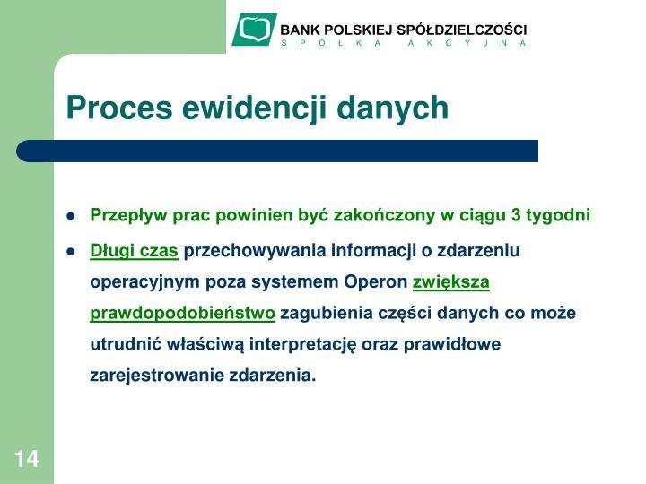 Proces ewidencji danych