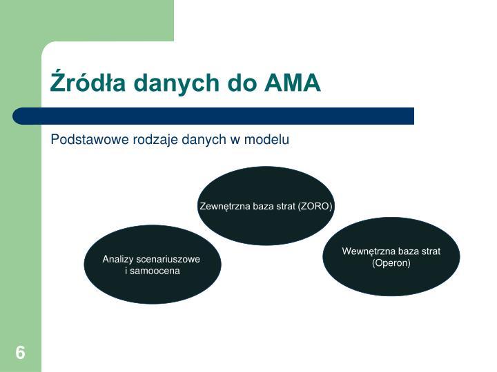 Źródła danych do AMA