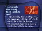 how much electricity does lighting use