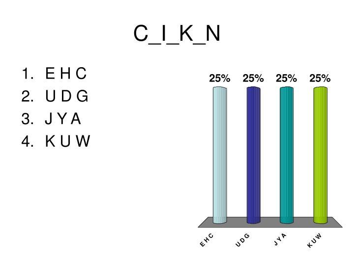 C_I_K_N