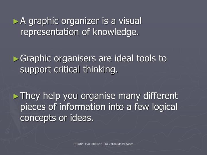 A graphic organizer is a visual representation of knowledge.
