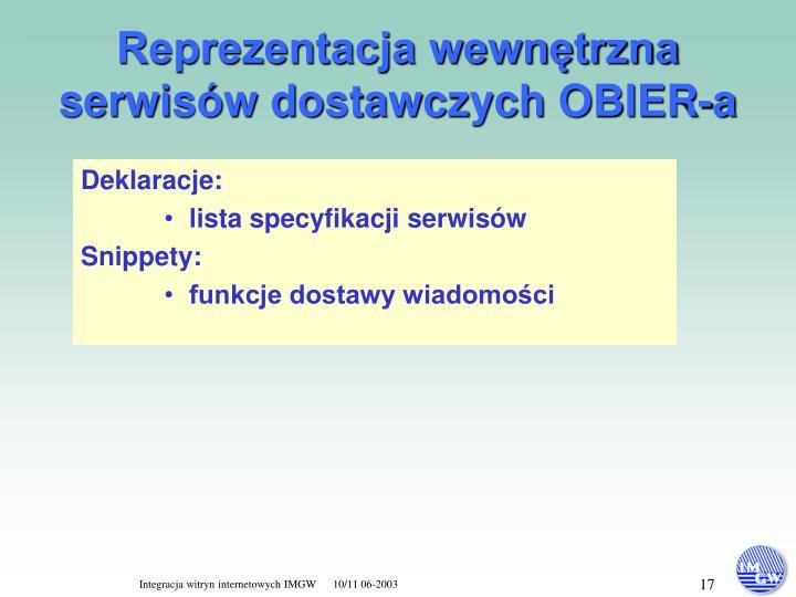Reprezentacja wewnętrzna serwisów dostawczych OBIER-a