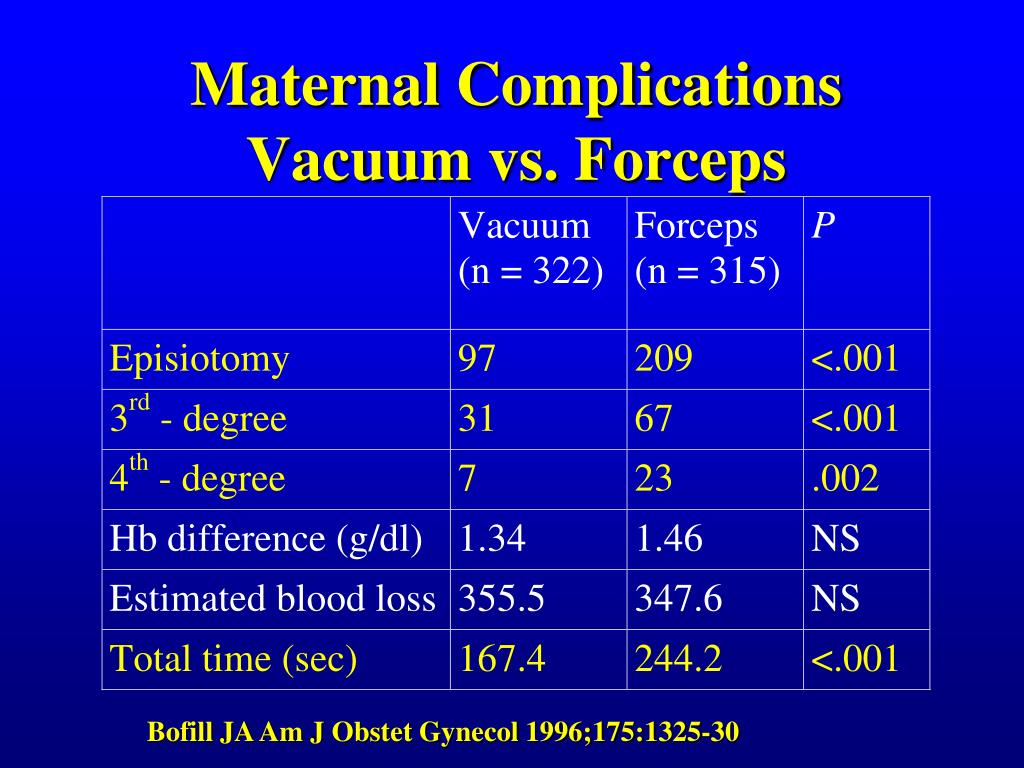 PPT - Vacuum Assisted Vaginal Delivery PowerPoint ... Vacuum Delivery Complications