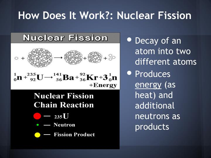 How does it work nuclear fission