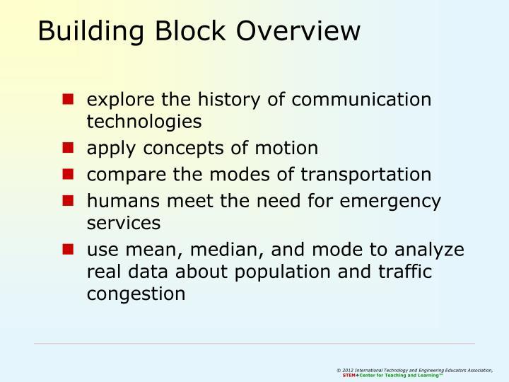Building Block Overview