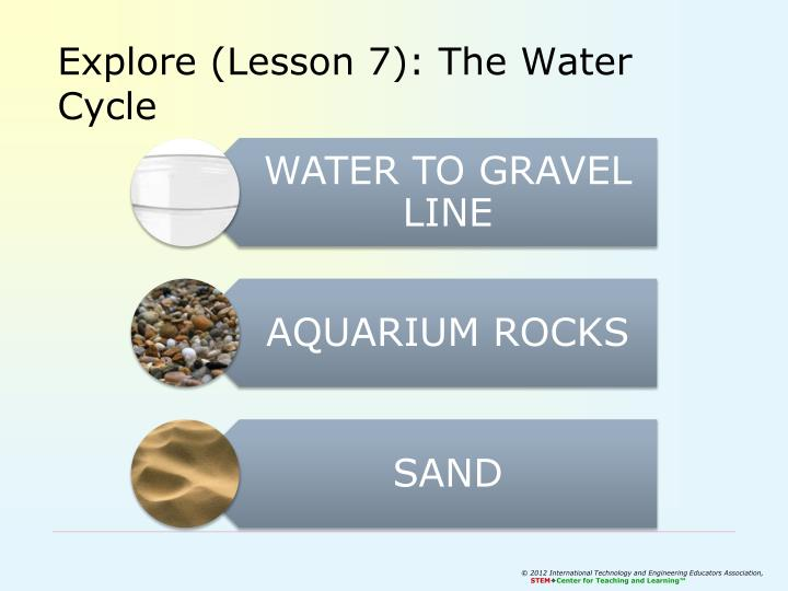Explore (Lesson 7): The Water Cycle