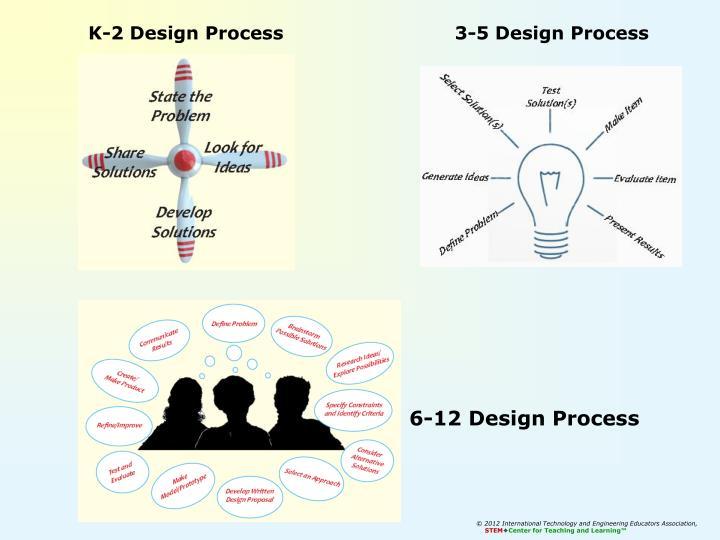K-2 Design Process