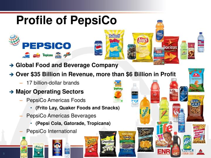 Global Food and Beverage Company