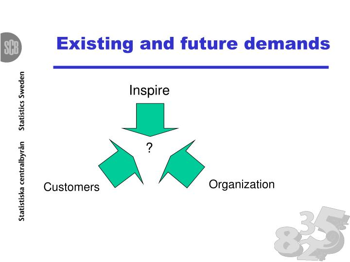 Existing and future demands