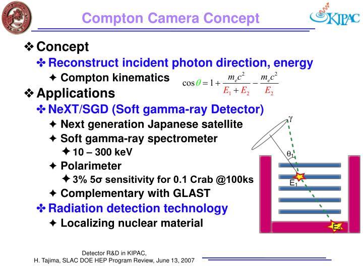 Compton camera concept