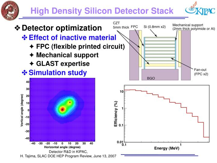 High Density Silicon Detector Stack