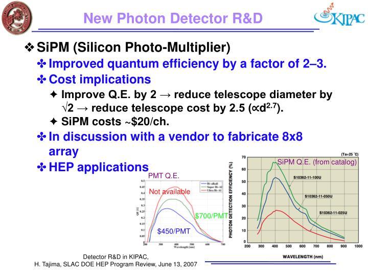 New Photon Detector R&D