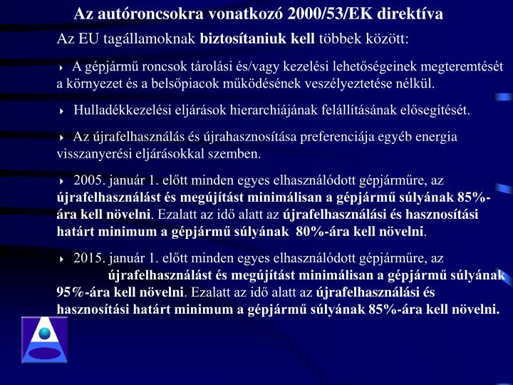 Az autóroncsokra vonatkozó 2000/53/EK direktíva