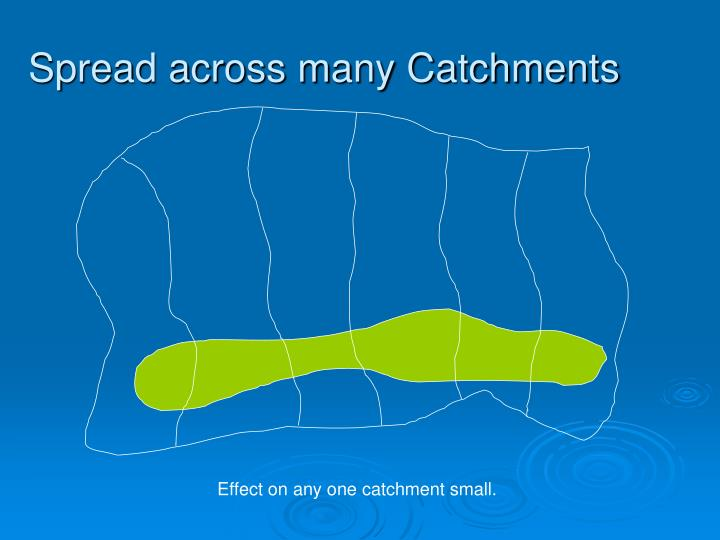 Spread across many Catchments