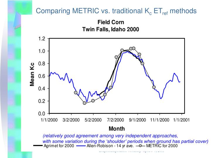 Comparing METRIC vs. traditional