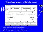 embedded system digital camera