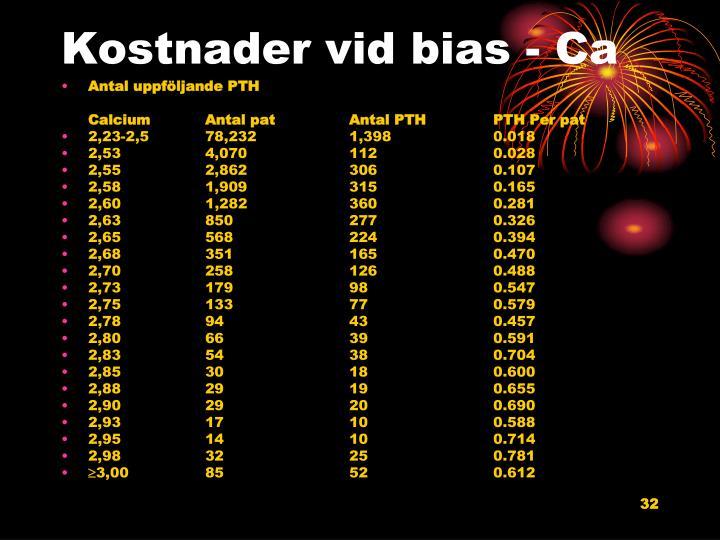 Kostnader vid bias - Ca