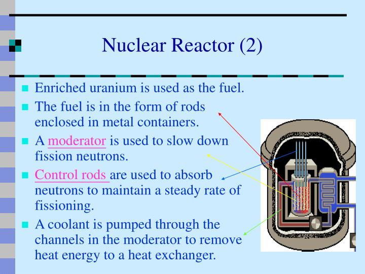 absorption of nuclear radiation essay The biological effects of radiation whether the source of radiation is natural or man made  the dangers of nuclear power plants essay -.