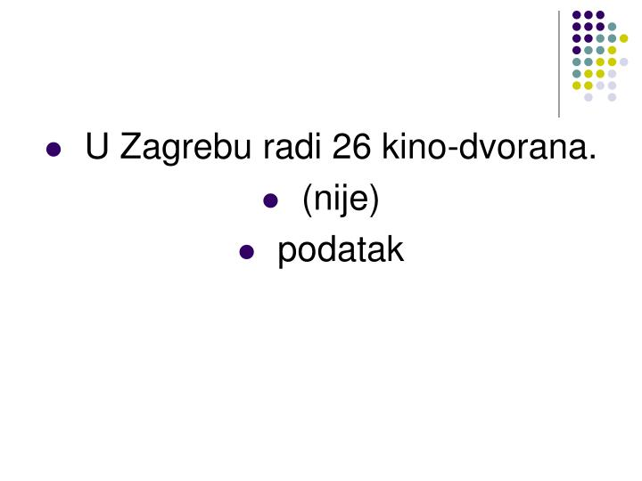 U Zagrebu radi 26 kino-dvorana.