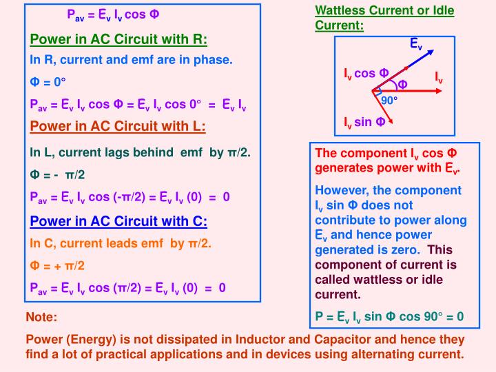 Wattless Current or Idle Current:
