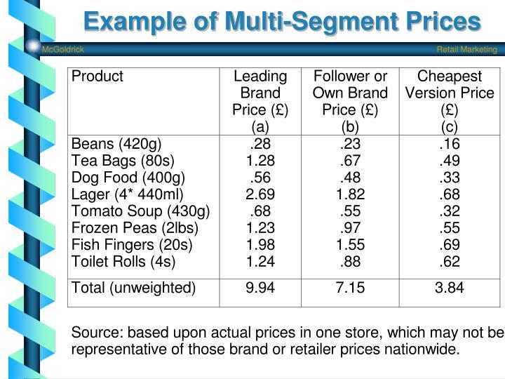 Example of Multi-Segment Prices