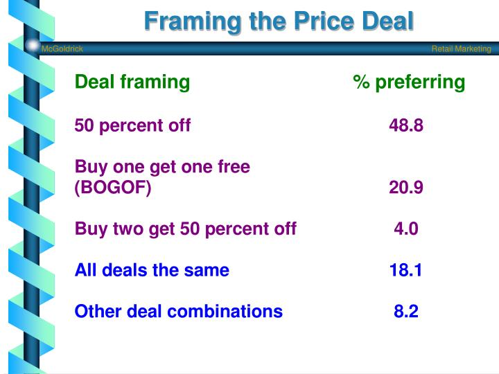 Framing the Price Deal