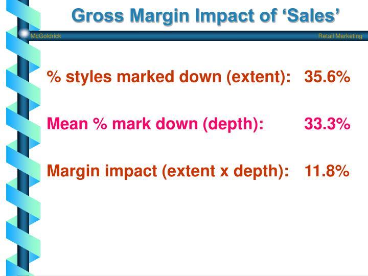 Gross Margin Impact of 'Sales'