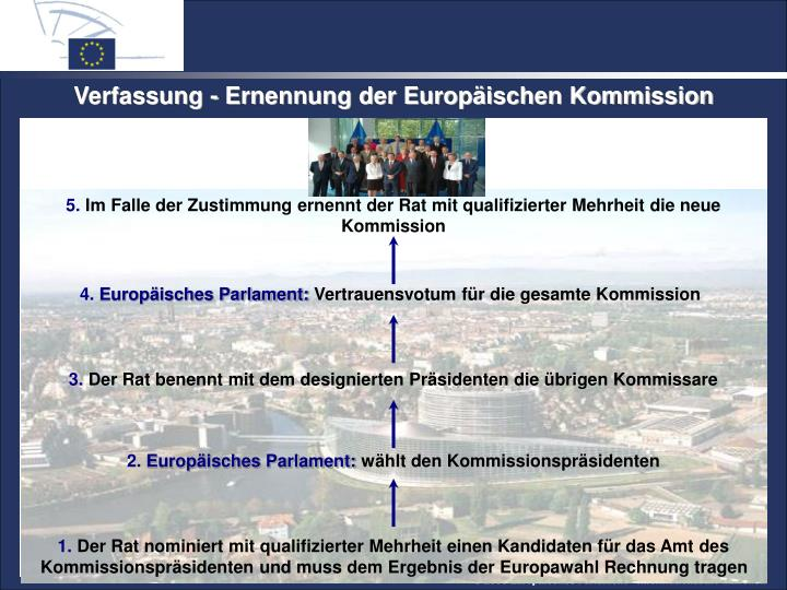 Verfassung - Ernennung der Europäischen Kommission