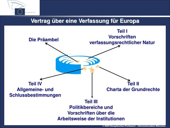 Vertrag über eine Verfassung für Europa