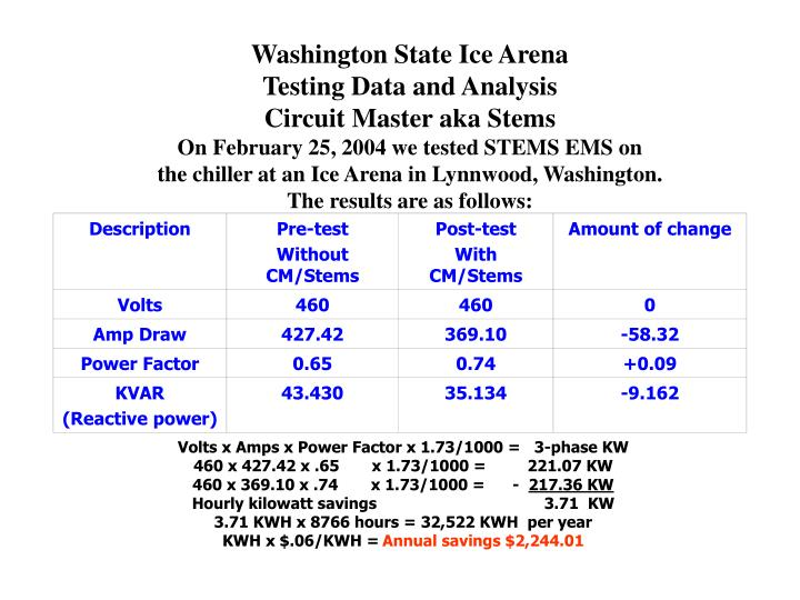 Washington State Ice Arena