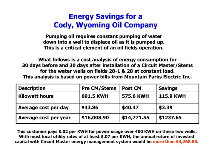 Energy Savings for a